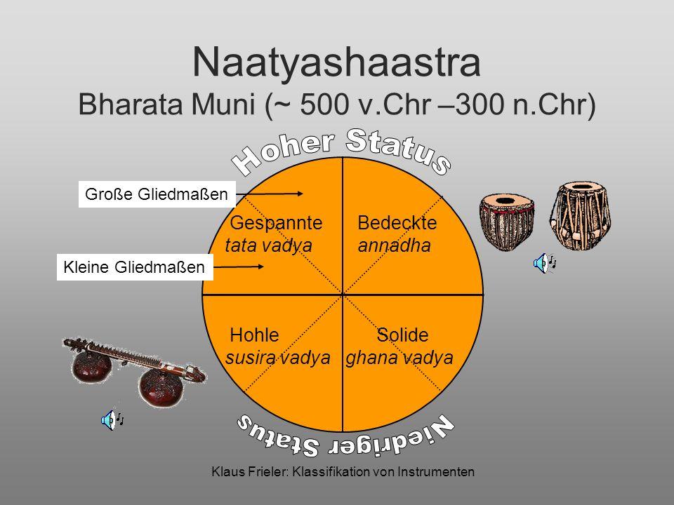 Klaus Frieler: Klassifikation von Instrumenten Naatyashaastra Bharata Muni (~ 500 v.Chr –300 n.Chr) Gespannte Bedeckte tata vadya annadha Hohle Solide