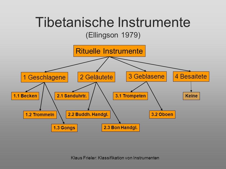 Klaus Frieler: Klassifikation von Instrumenten Tibetanische Instrumente (Ellingson 1979) Rituelle Instrumente 1 Geschlagene 2 Geläutete 1.1 Becken 1.2