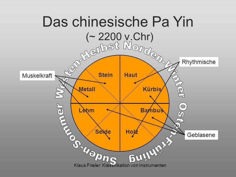 Klaus Frieler: Klassifikation von Instrumenten Das chinesische Pa Yin (~ 2200 v.Chr) Stein Haut Metall Kürbis Lehm Bambus Seide Holz Muskelkraft Gebla