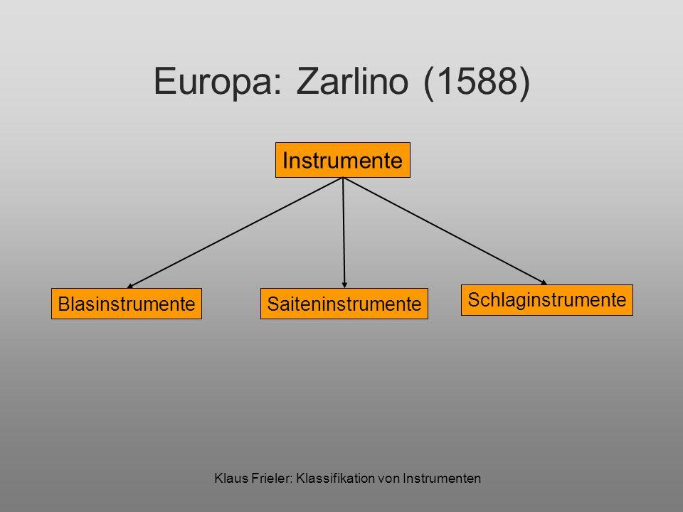 Klaus Frieler: Klassifikation von Instrumenten Europa: Zarlino (1588) Instrumente Schlaginstrumente BlasinstrumenteSaiteninstrumente