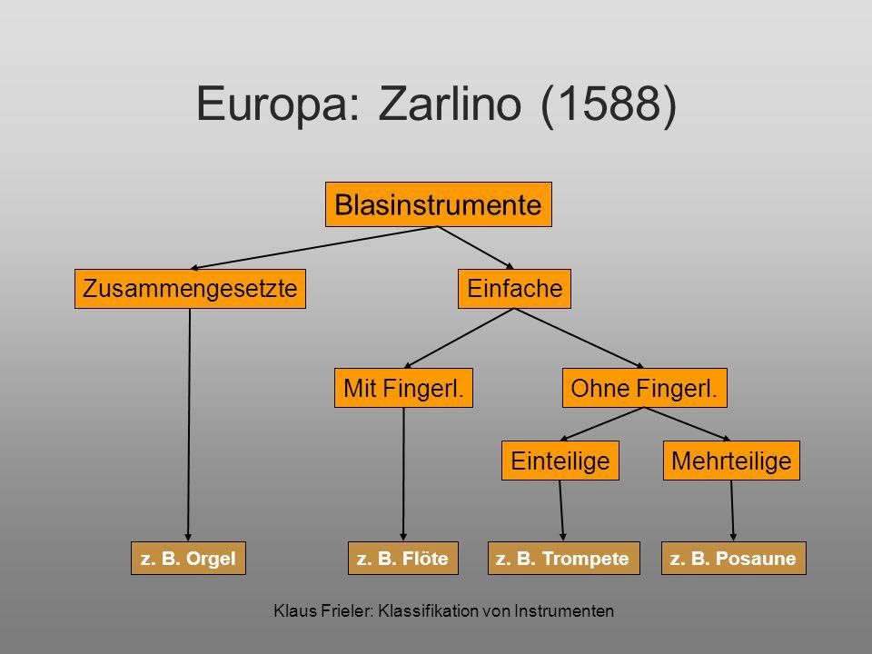 Klaus Frieler: Klassifikation von Instrumenten Europa: Zarlino (1588) Blasinstrumente ZusammengesetzteEinfache Mit Fingerl.Ohne Fingerl. EinteiligeMeh