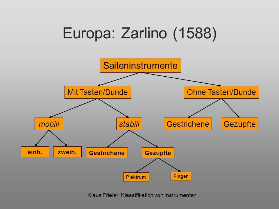 Klaus Frieler: Klassifikation von Instrumenten Europa: Zarlino (1588) Schlaginstrumente ZusammengesetzteEinfache Metallene Holz &Leder Holz & Metall oder 2 Schlägel Mit MetallschlägelPlus Flöte