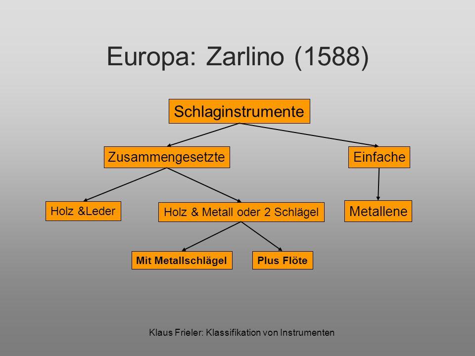 Klaus Frieler: Klassifikation von Instrumenten Europa: Zarlino (1588) Schlaginstrumente ZusammengesetzteEinfache Metallene Holz &Leder Holz & Metall o