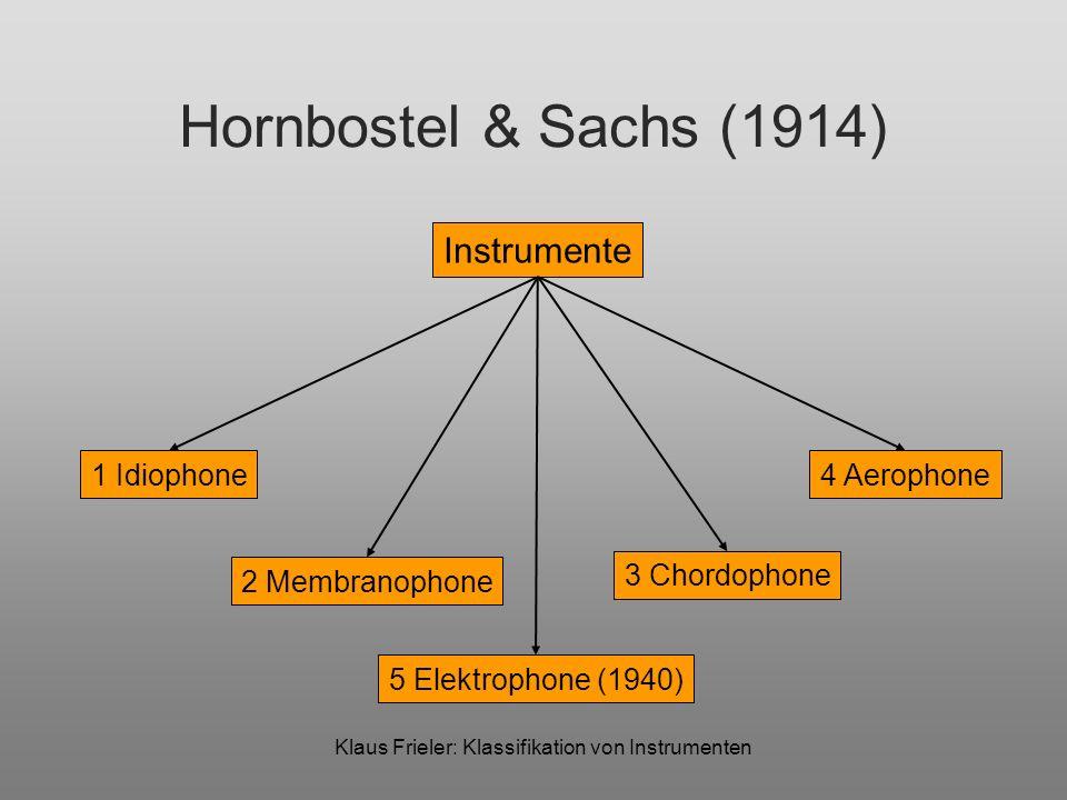 Klaus Frieler: Klassifikation von Instrumenten Hornbostel & Sachs (1914) Instrumente 1 Idiophone 3 Chordophone 2 Membranophone 4 Aerophone 5 Elektroph