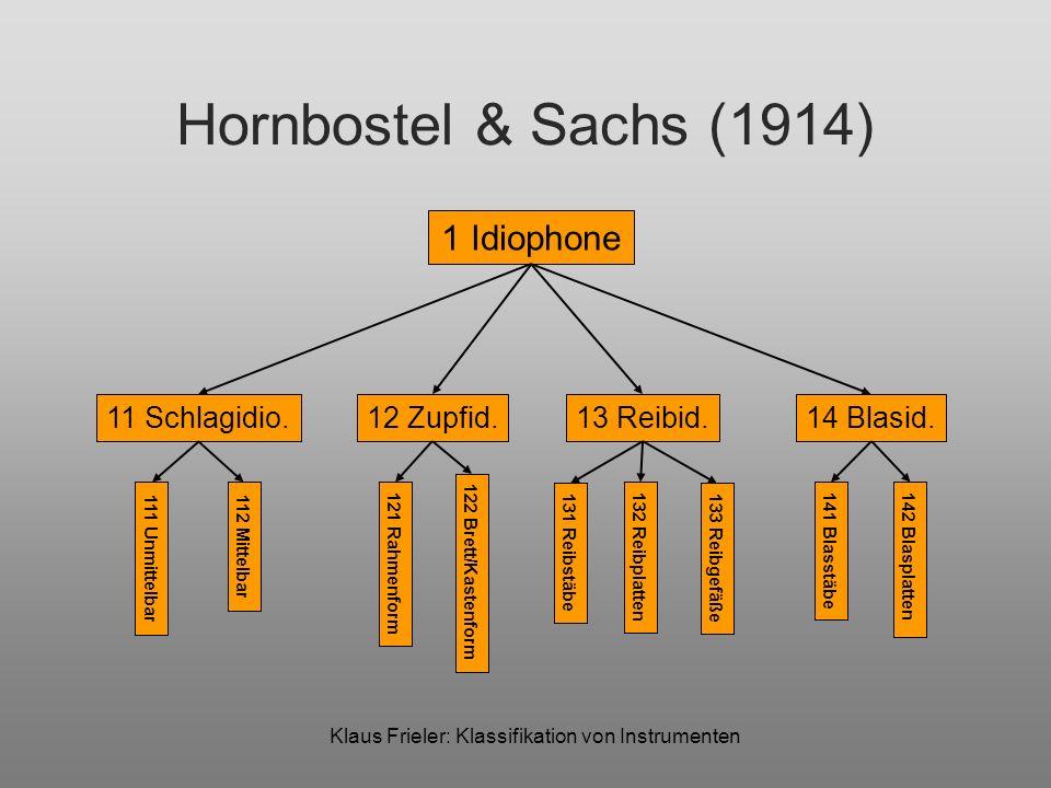 Klaus Frieler: Klassifikation von Instrumenten Hornbostel & Sachs (1914) 1 Idiophone 11 Schlagidio.14 Blasid.12 Zupfid.13 Reibid. 111 Unmittelbar112 M