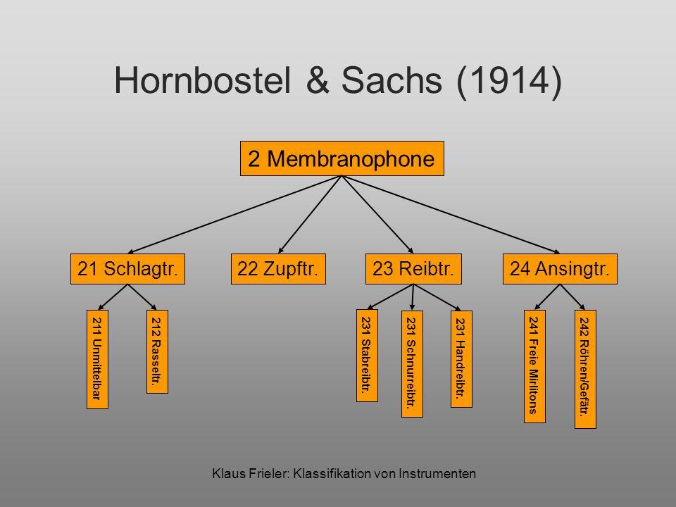 Klaus Frieler: Klassifikation von Instrumenten Hornbostel & Sachs (1914) 3 Chordophone 31 Zithern32 Zusammengesetzte 311 Stabzithern 312Röhrenzither 313Floßzither 314 Brettzither 315 Schalenzither 321 Lauten322 Hrafen 316 Rahmenzither 323 Harfenlauten