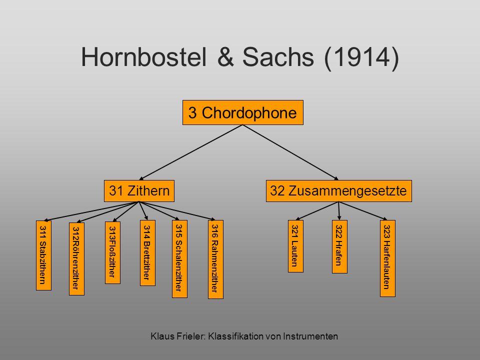 Klaus Frieler: Klassifikation von Instrumenten Hornbostel & Sachs (1914) 3 Chordophone 31 Zithern32 Zusammengesetzte 311 Stabzithern 312Röhrenzither 3