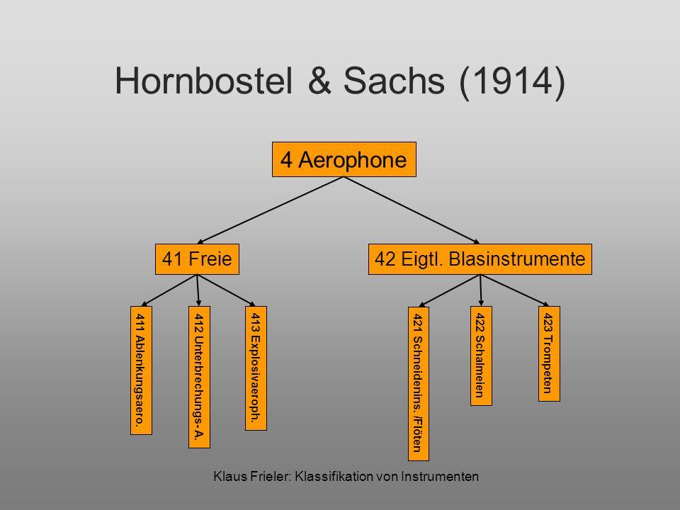 Klaus Frieler: Klassifikation von Instrumenten Hornbostel & Sachs (1914) 4 Aerophone 41 Freie42 Eigtl. Blasinstrumente 411 Ablenkungsaero.412 Unterbre