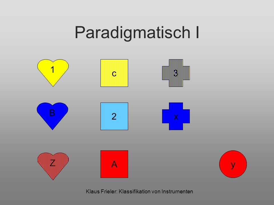 Klaus Frieler: Klassifikation von Instrumenten Paradigmatisch I 1 B Z c 2 A x 3 y
