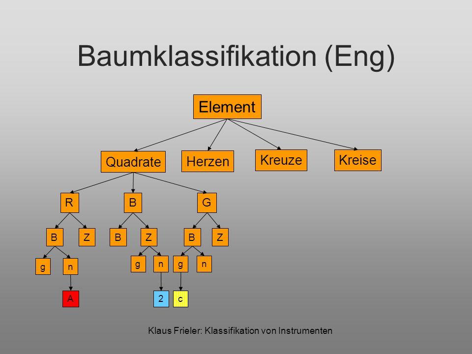 Klaus Frieler: Klassifikation von Instrumenten Baumklassifikation (Eng) Element Quadrate Herzen RBG BZ KreuzeKreise ZZBB gn ng A2c ng