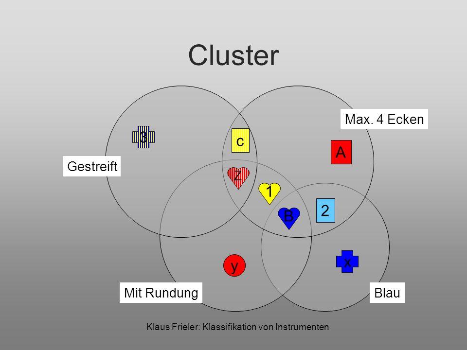 Klaus Frieler: Klassifikation von Instrumenten Cluster 2 c A 1 Z B x 3 y Gestreift Mit Rundung Max. 4 Ecken Blau