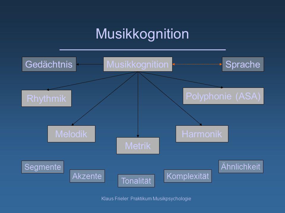 Klaus Frieler: Praktikum Musikpsychologie Musikkognition Melodik Rhythmik Harmonik Metrik Segmente AkzenteKomplexität Tonalität Polyphonie (ASA) Ähnli