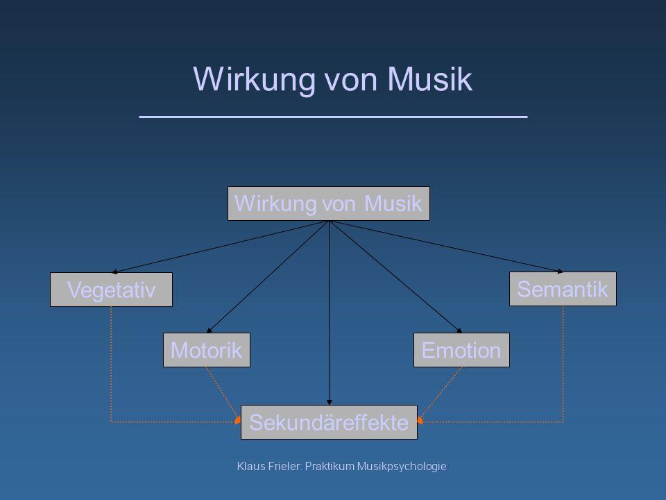 Klaus Frieler: Praktikum Musikpsychologie Wirkung von Musik Sekundäreffekte Motorik Semantik Emotion Vegetativ