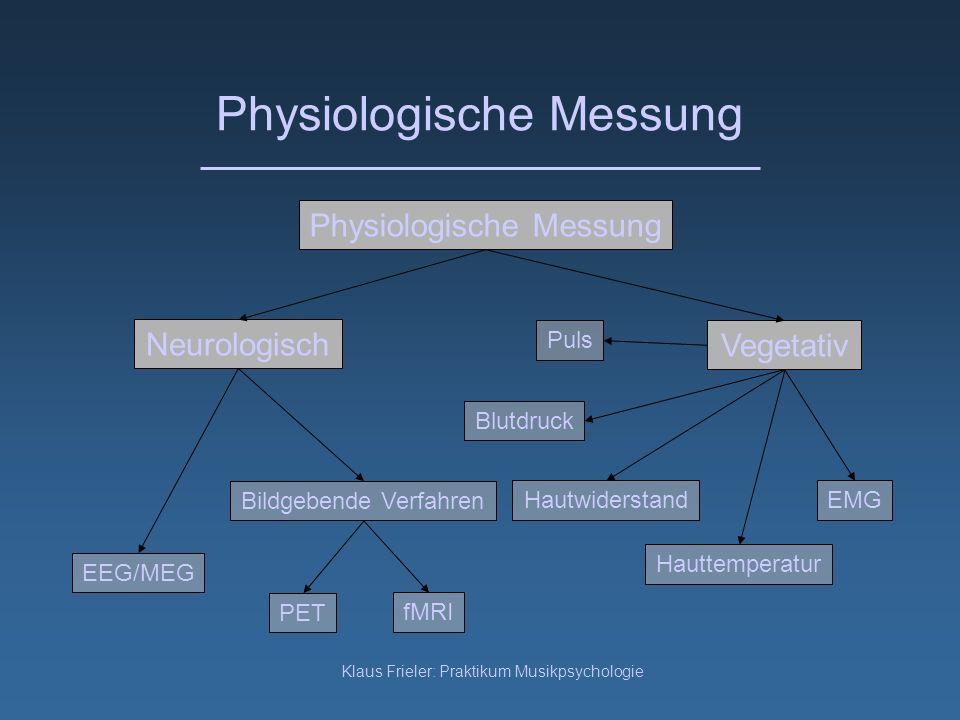 Klaus Frieler: Praktikum Musikpsychologie Physiologische Messung Neurologisch Physiologische Messung Vegetativ EEG/MEG Bildgebende Verfahren Puls Blut