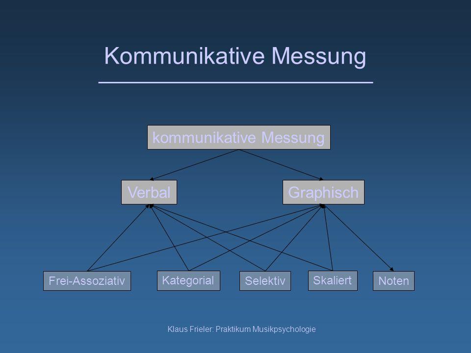 Klaus Frieler: Praktikum Musikpsychologie Kommunikative Messung Verbal kommunikative Messung Graphisch Frei-AssoziativSelektiv Kategorial Noten Skalie