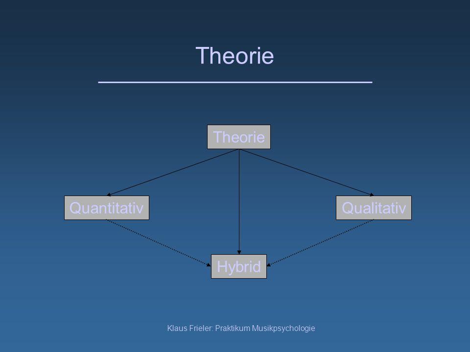 Klaus Frieler: Praktikum Musikpsychologie Theorie Quantitativ Theorie Qualitativ Hybrid