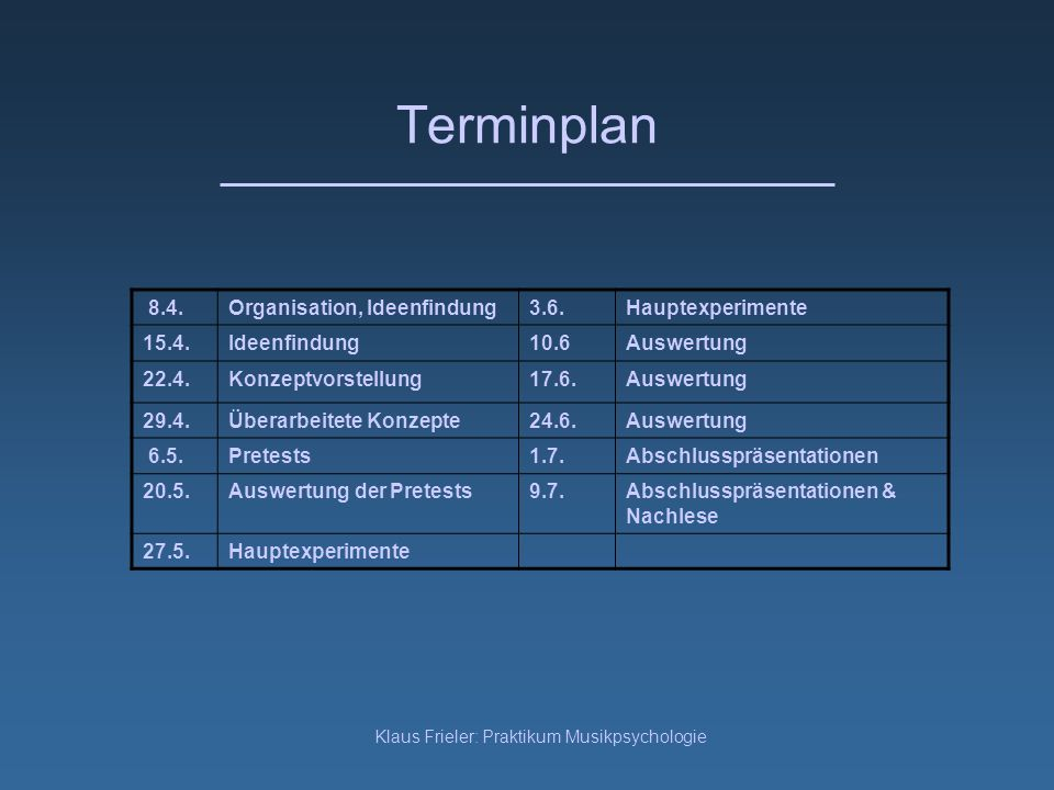 Klaus Frieler: Praktikum Musikpsychologie Perspektiven Zeitlich Perspektiven KulturellIndividuell Physiologisch