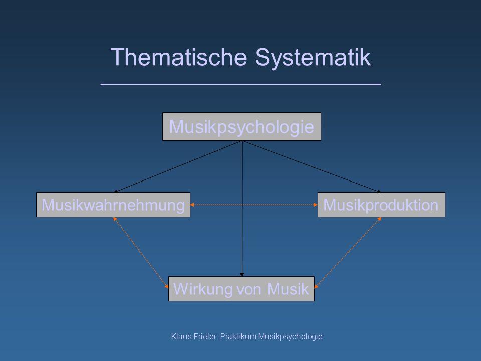 Klaus Frieler: Praktikum Musikpsychologie Messverfahren Physiologisch Messverfahren Kommunikativ Motorisch Akustisch