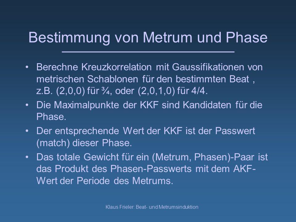Klaus Frieler: Beat- und Metrumsinduktion Bestimmung von Metrum und Phase Berechne Kreuzkorrelation mit Gaussifikationen von metrischen Schablonen für den bestimmten Beat, z.B.