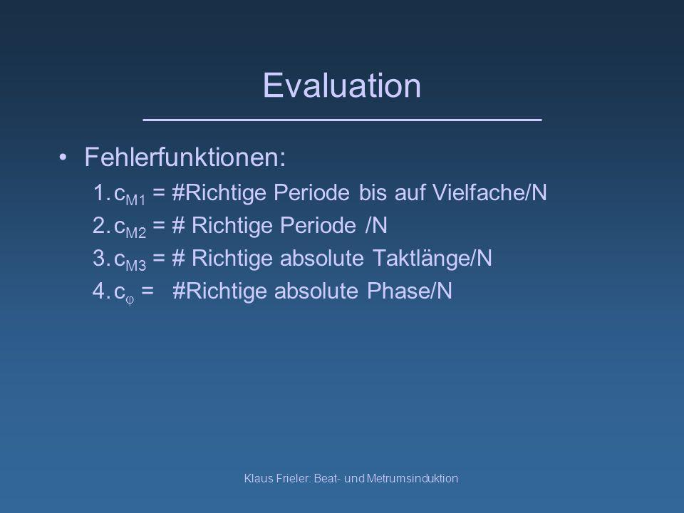 Klaus Frieler: Beat- und Metrumsinduktion Evaluation Fehlerfunktionen: 1.c M1 = #Richtige Periode bis auf Vielfache/N 2.c M2 = # Richtige Periode /N 3.c M3 = # Richtige absolute Taktlänge/N 4.c = #Richtige absolute Phase/N