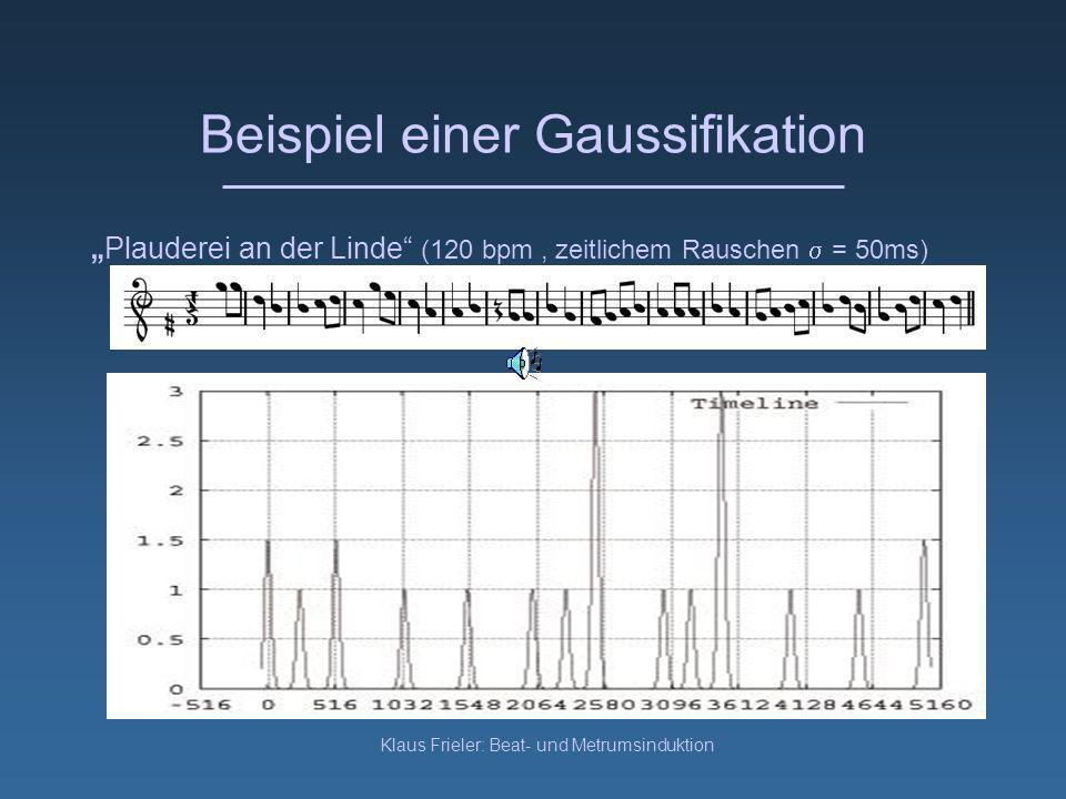 Klaus Frieler: Beat- und Metrumsinduktion Beispiel einer Gaussifikation Plauderei an der Linde (120 bpm, zeitlichem Rauschen = 50ms)