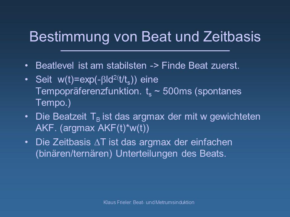 Klaus Frieler: Beat- und Metrumsinduktion Bestimmung von Beat und Zeitbasis Beatlevel ist am stabilsten -> Finde Beat zuerst.