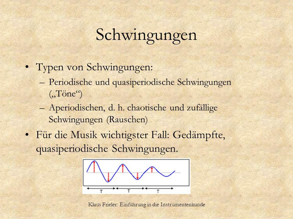 Klaus Frieler: Einführung in die Instrumentenkunde Schwingungen Typen von Schwingungen: –Periodische und quasiperiodische Schwingungen (Töne) –Aperiod