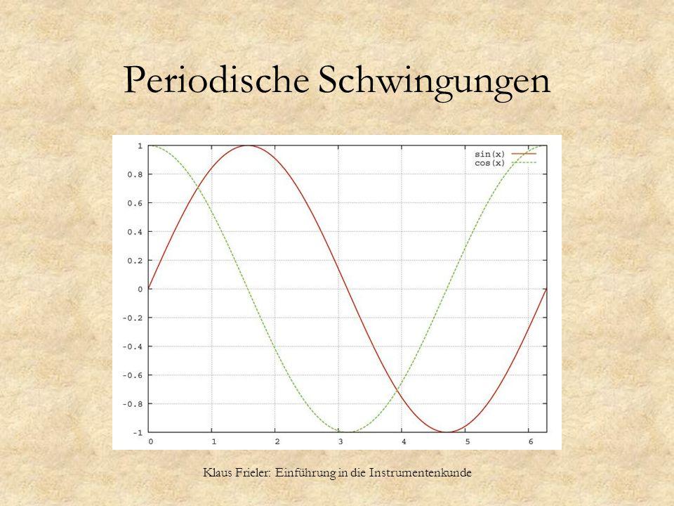 Klaus Frieler: Einführung in die Instrumentenkunde Periodische Schwingungen
