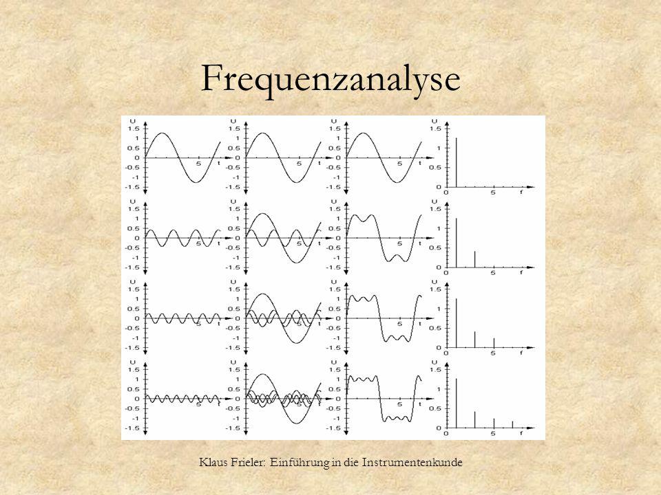 Klaus Frieler: Einführung in die Instrumentenkunde Frequenzanalyse