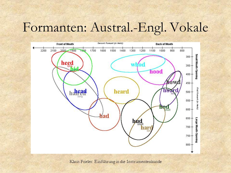 Klaus Frieler: Einführung in die Instrumentenkunde Formanten: Austral.-Engl. Vokale