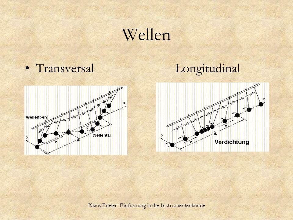 Klaus Frieler: Einführung in die Instrumentenkunde Wellen Transversal Longitudinal