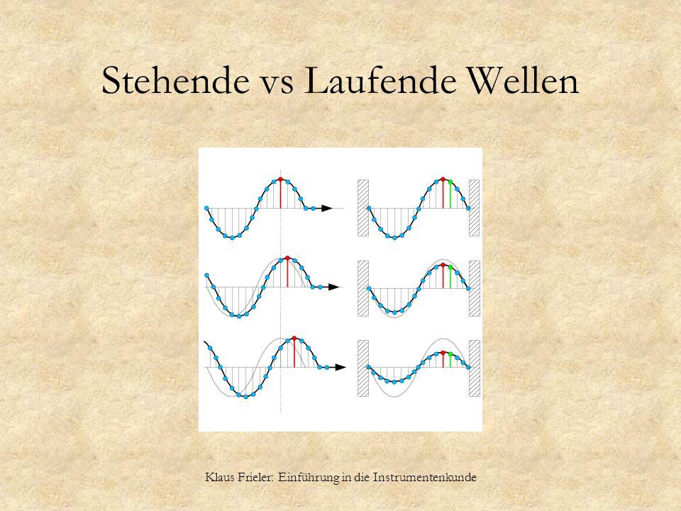 Klaus Frieler: Einführung in die Instrumentenkunde Stehende vs Laufende Wellen