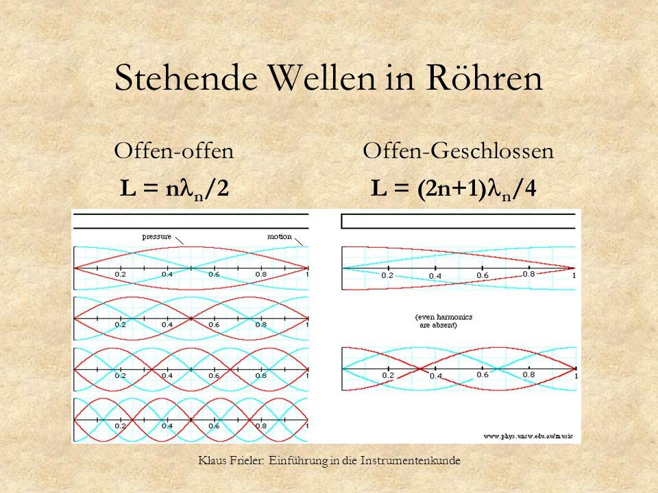 Klaus Frieler: Einführung in die Instrumentenkunde Stehende Wellen in Röhren Offen-offen Offen-Geschlossen L = n n /2 L = (2n+1) n /4
