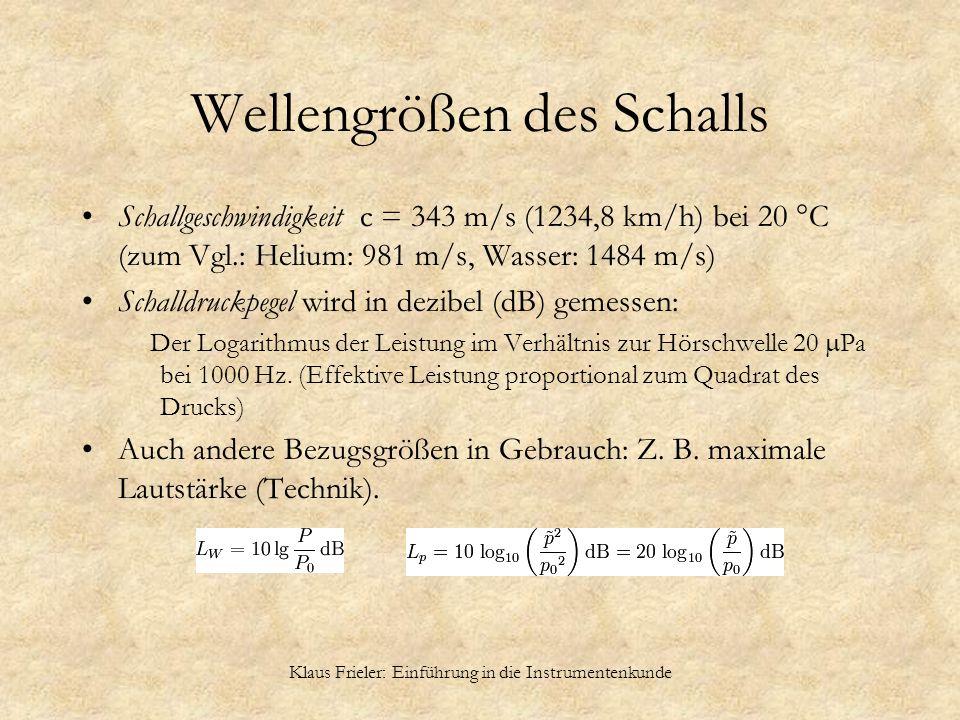 Klaus Frieler: Einführung in die Instrumentenkunde Wellengrößen des Schalls Schallgeschwindigkeit c = 343 m/s (1234,8 km/h) bei 20 °C (zum Vgl.: Heliu