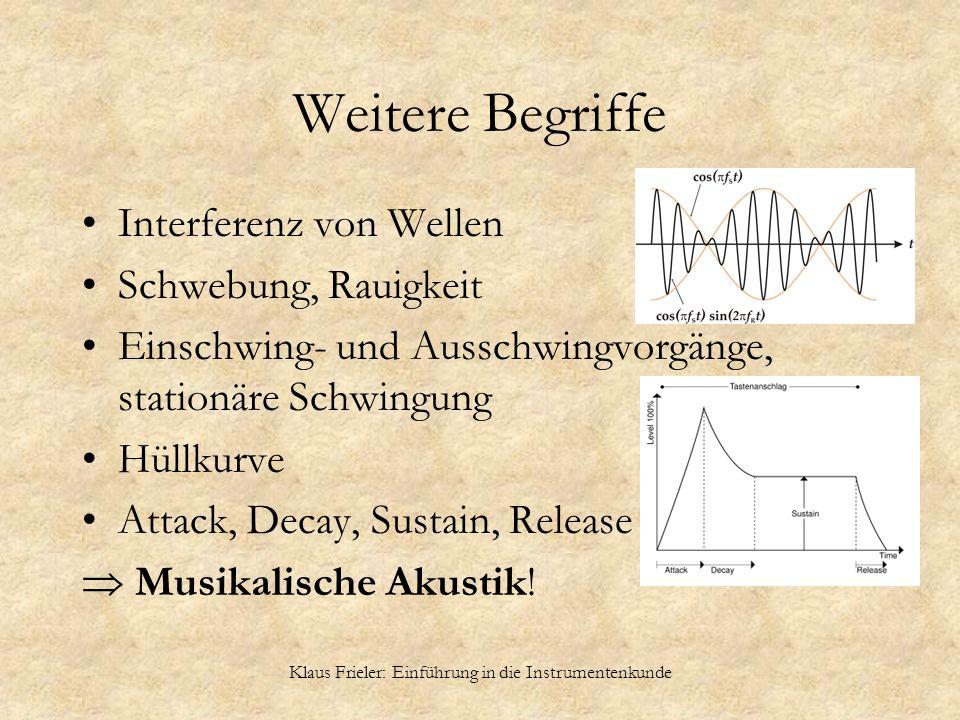 Klaus Frieler: Einführung in die Instrumentenkunde Weitere Begriffe Interferenz von Wellen Schwebung, Rauigkeit Einschwing- und Ausschwingvorgänge, st