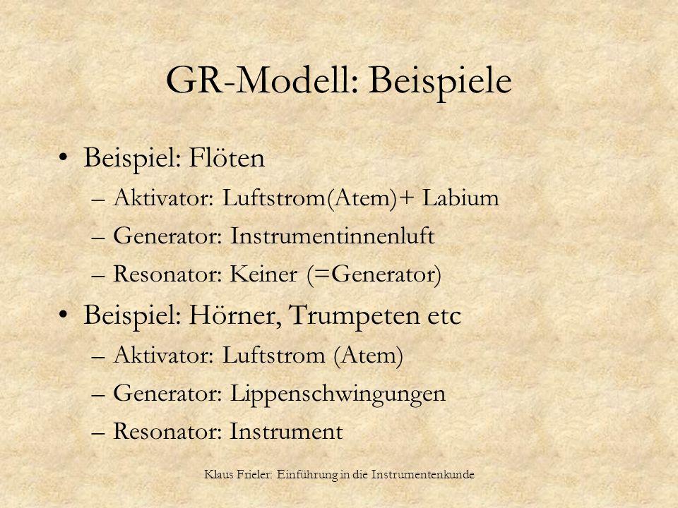 Klaus Frieler: Einführung in die Instrumentenkunde GR-Modell: Beispiele Beispiel: Flöten –Aktivator: Luftstrom(Atem)+ Labium –Generator: Instrumentinn