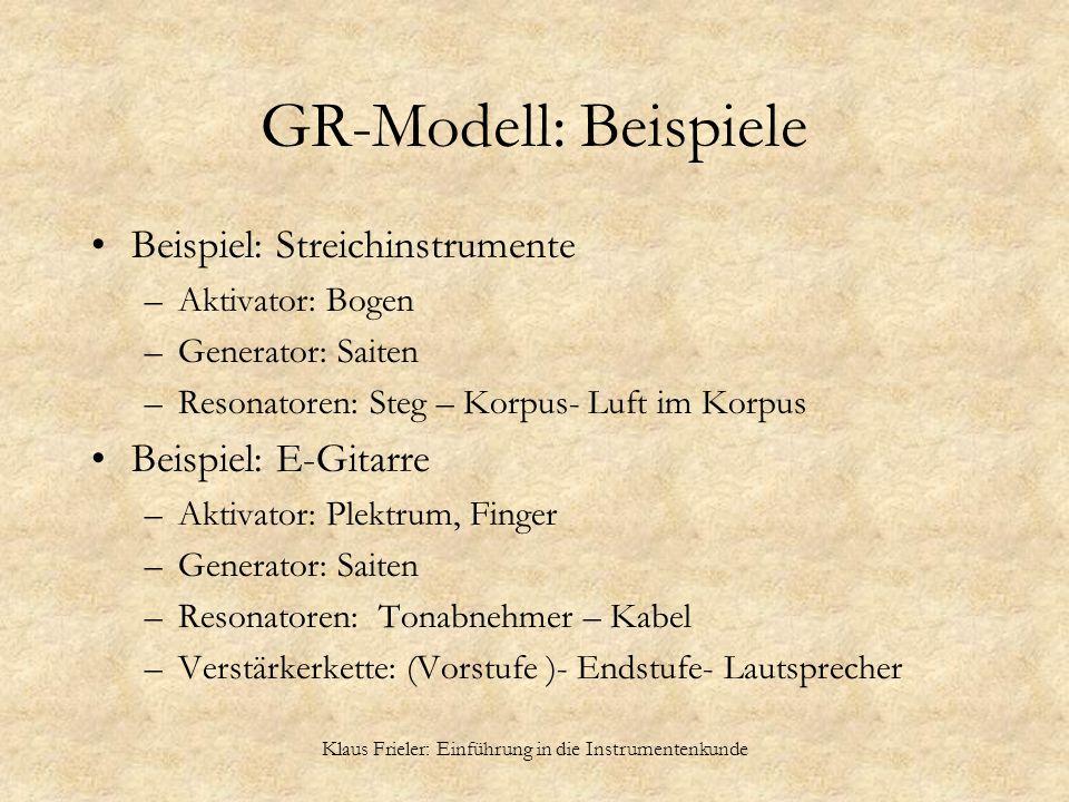 Klaus Frieler: Einführung in die Instrumentenkunde GR-Modell: Beispiele Beispiel: Streichinstrumente –Aktivator: Bogen –Generator: Saiten –Resonatoren