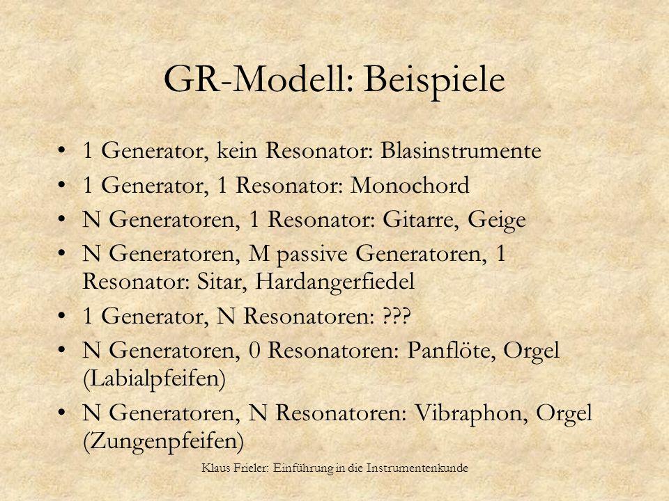 Klaus Frieler: Einführung in die Instrumentenkunde GR-Modell: Beispiele 1 Generator, kein Resonator: Blasinstrumente 1 Generator, 1 Resonator: Monocho