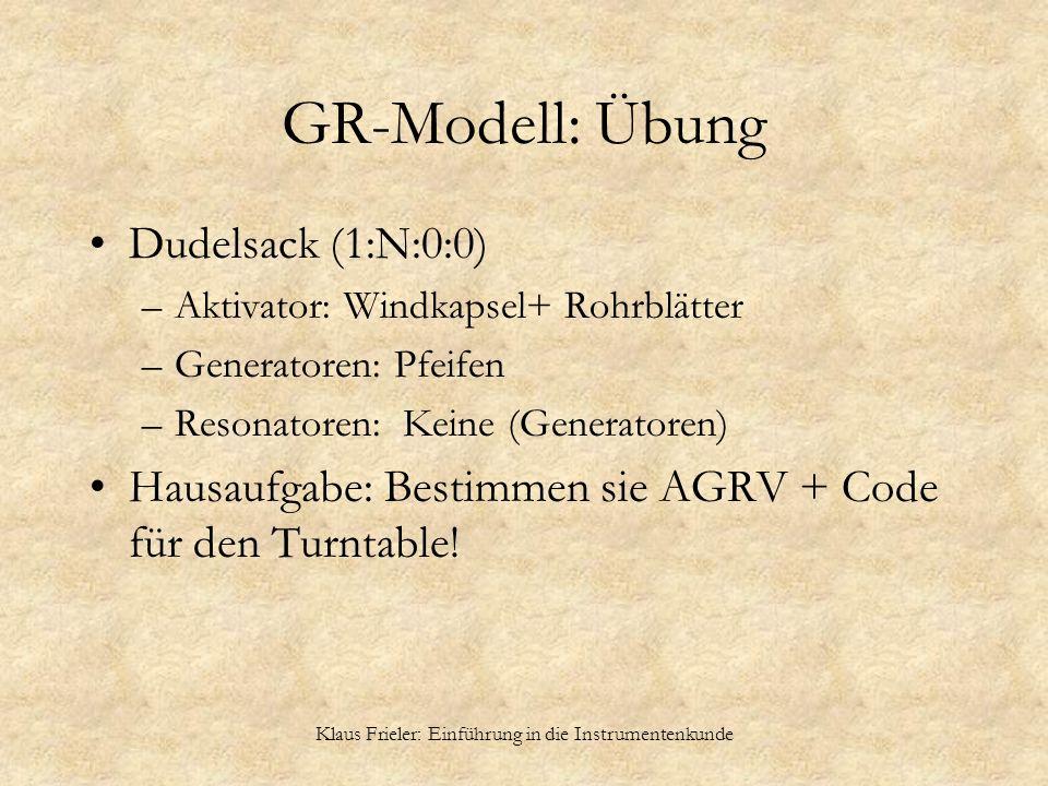 Klaus Frieler: Einführung in die Instrumentenkunde GR-Modell: Übung Dudelsack (1:N:0:0) –Aktivator: Windkapsel+ Rohrblätter –Generatoren: Pfeifen –Res