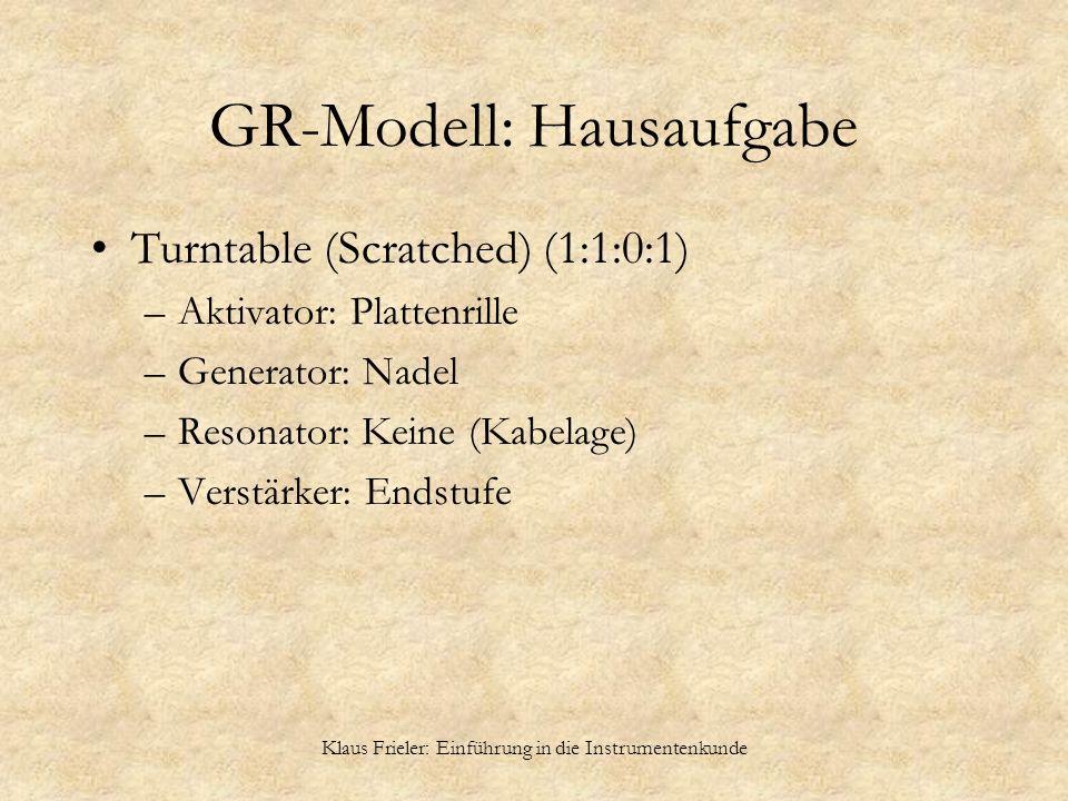 Klaus Frieler: Einführung in die Instrumentenkunde GR-Modell: Hausaufgabe Turntable (Scratched) (1:1:0:1) –Aktivator: Plattenrille –Generator: Nadel –