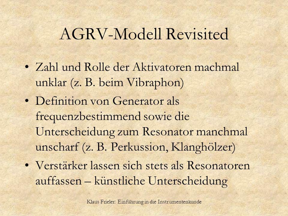 Klaus Frieler: Einführung in die Instrumentenkunde AGRV-Modell Revisited Zahl und Rolle der Aktivatoren machmal unklar (z. B. beim Vibraphon) Definiti