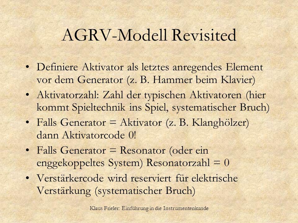 Klaus Frieler: Einführung in die Instrumentenkunde AGRV-Modell Revisited Definiere Aktivator als letztes anregendes Element vor dem Generator (z. B. H