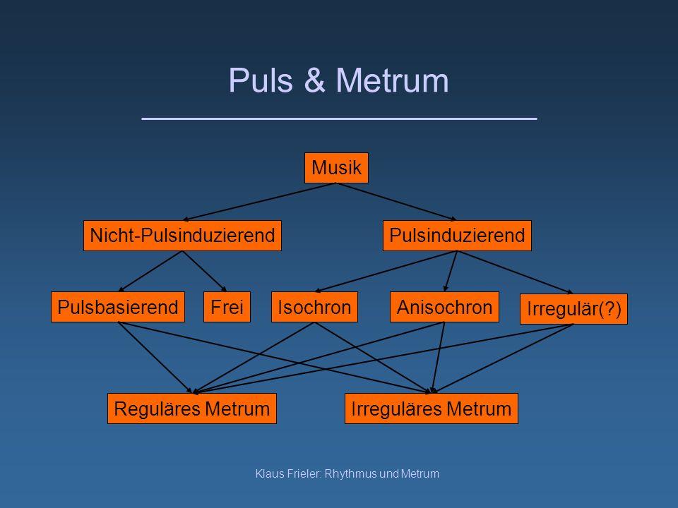 Klaus Frieler: Rhythmus und Metrum Puls & Metrum Nicht-PulsinduzierendPulsinduzierend Reguläres Metrum Musik Irreguläres Metrum IsochronAnisochron Irr