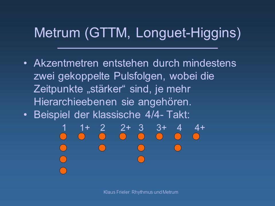 Klaus Frieler: Rhythmus und Metrum Metrum (GTTM, Longuet-Higgins) Akzentmetren entstehen durch mindestens zwei gekoppelte Pulsfolgen, wobei die Zeitpu