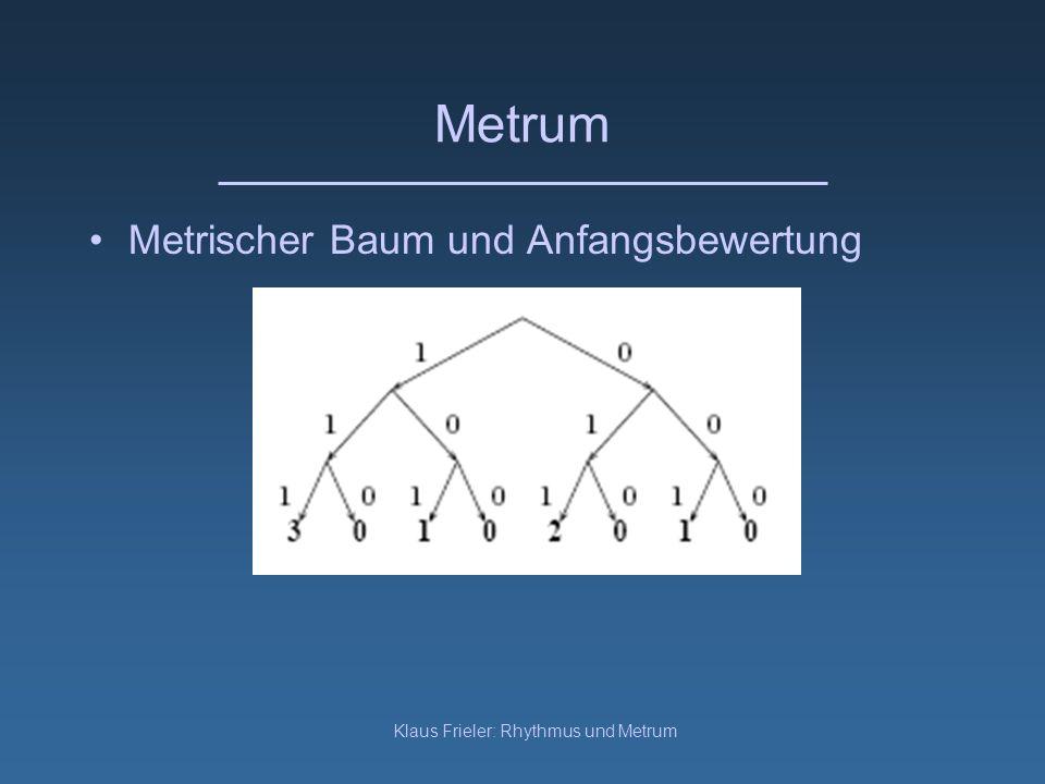 Klaus Frieler: Rhythmus und Metrum Metrum Metrischer Baum und Anfangsbewertung