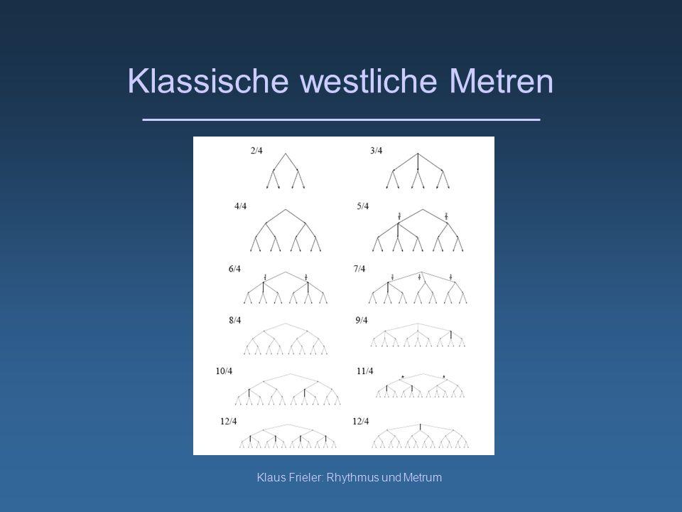 Klaus Frieler: Rhythmus und Metrum Klassische westliche Metren