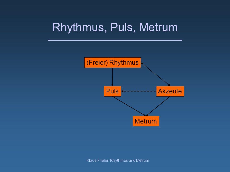 Klaus Frieler: Rhythmus und Metrum Rhythmus, Puls, Metrum (Freier) Rhythmus PulsAkzente Metrum