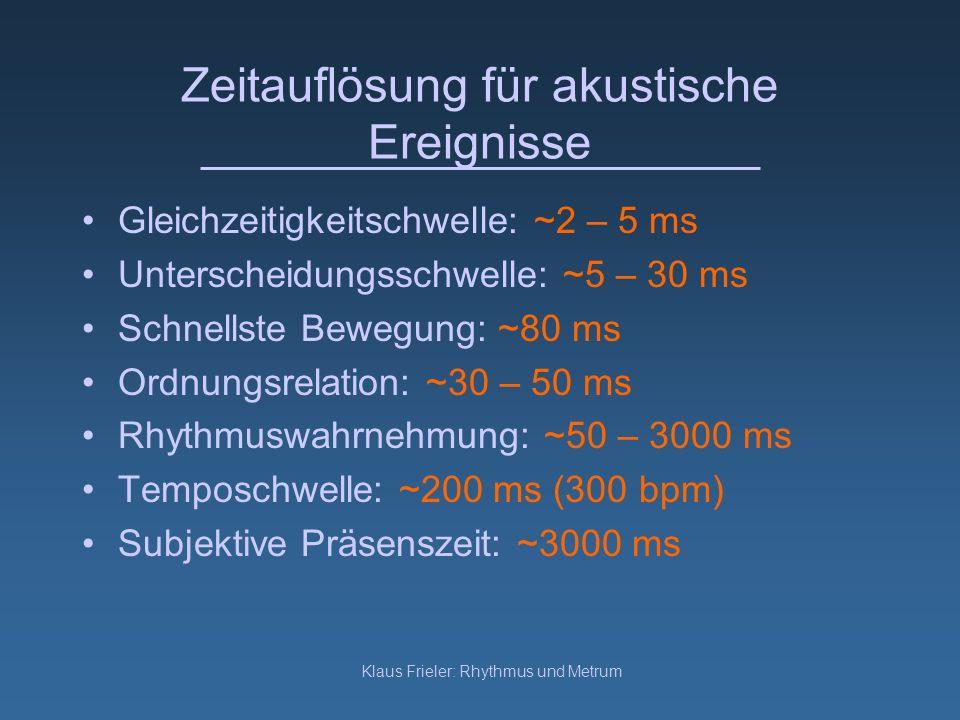 Klaus Frieler: Rhythmus und Metrum Zeitauflösung für akustische Ereignisse Gleichzeitigkeitschwelle: ~2 – 5 ms Unterscheidungsschwelle: ~5 – 30 ms Sch