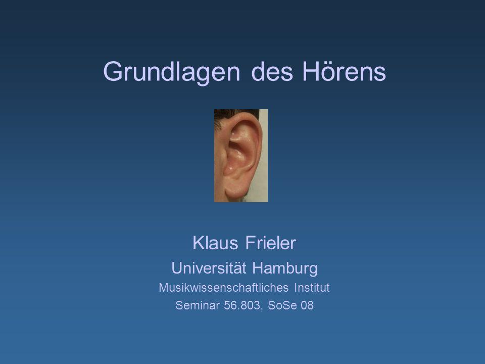 Grundlagen des Hörens Klaus Frieler Universität Hamburg Musikwissenschaftliches Institut Seminar 56.803, SoSe 08