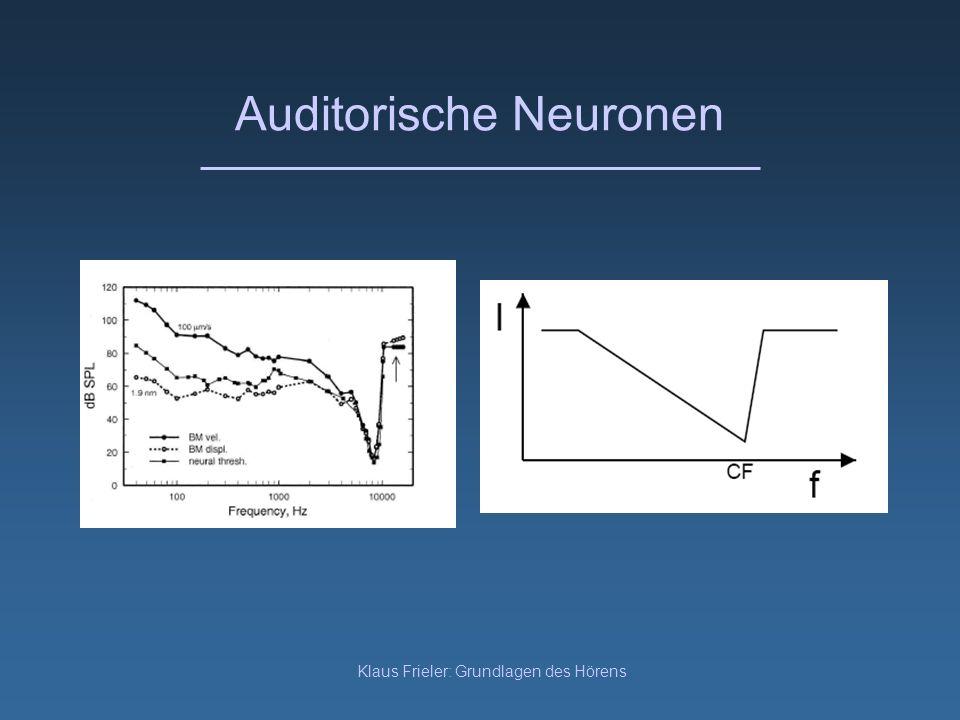 Klaus Frieler: Grundlagen des Hörens Auditorische Neuronen